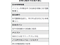 中部で在宅勤務広がる 日特も導入、人材確保狙う  :日本経済新聞