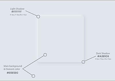 ニューモーフィズムとは、デザインする時に知っておきたいポイント、CSSでの実装方法   コリス
