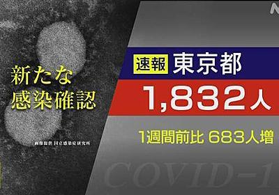 東京都 新型コロナ 4人死亡 1832人感染確認 1800人超は1月以来 | 新型コロナ 国内感染者数 | NHKニュース