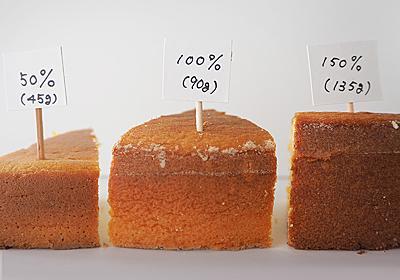レシピの砂糖、減らすとどうなる?増やすとどうなる? | cotta column