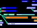 マイクロカーネルとL4について (Yabaitech.tokyo, Writing a (micro)kernel in Rust in 12 days より) - 豆腐の豆腐和え