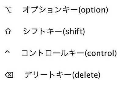 MacBookで文章を入力する時の操作方法 - ザリガニが見ていた...。