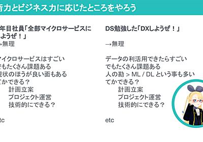 「データサイエンス勉強しました、イエーイ! DXしよう~!」は無理 データサイエンスVtuberが語るデータサイエンティスト誕生ストーリー - ログミーTech