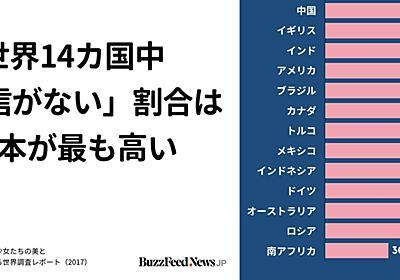 日本の女性は、世界で一番「見た目」に自信がない。調査でわかった7つのこと