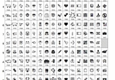 The Unicode Consortium、日本の絵文字を含めた「Unicode Version 6.0」を策定 | NEWS | Macお宝鑑定団 blog(羅針盤)