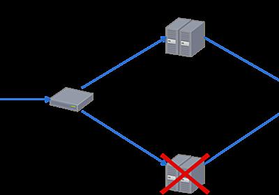 Tomcatのクラスタ環境でSession Replicationする方法 | infoScoop開発者ブログ
