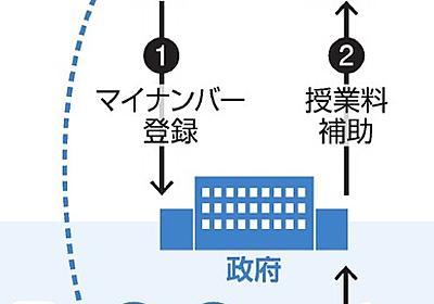 大学授業料「出世払い」案を了承 自民本部 財源に課題:朝日新聞デジタル