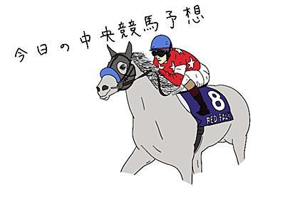 2020/12/27の中央競馬予想 - ストームバードがやって来る!!