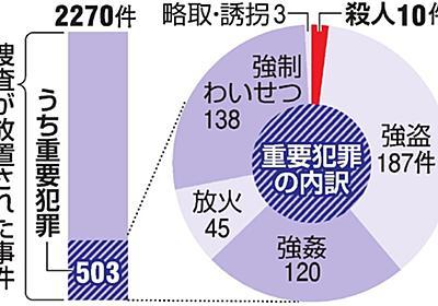 殺人などの重要犯罪、503事件を捜査放置 大阪府警:朝日新聞デジタル