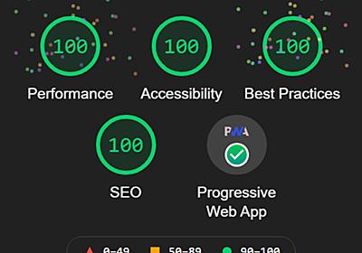 PWA(Progressive Web Apps)対応サイトの作り方・実装方法まとめ - AWS上で学習したPWA導入例とLighthouse Report Viewerの使い方 - NRIネットコム Design and Tech Blog