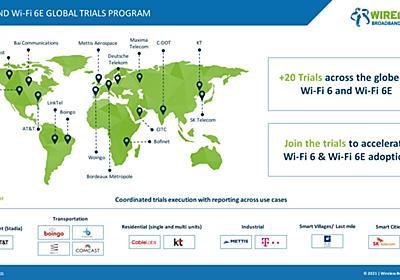 【周波数帯を拡張するWi-Fi 6E】Wi-Fi 6Eは80MHz幅で1Gbps、160MHz幅で2Gbpsの高スループット、6GHz帯の到達距離は?【ネット新技術】 - INTERNET Watch
