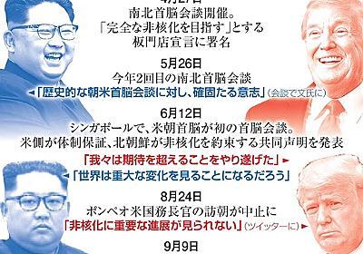 正恩氏、米への不信感ぶちまけ 「新提案」で揺さぶりか:朝日新聞デジタル