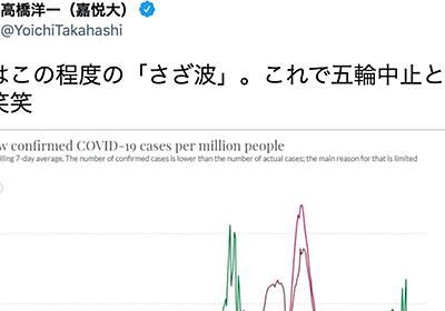 日本の感染状況は「さざ波」。高橋洋一内閣官房参与に批判殺到。更迭を求める声も | ハフポスト