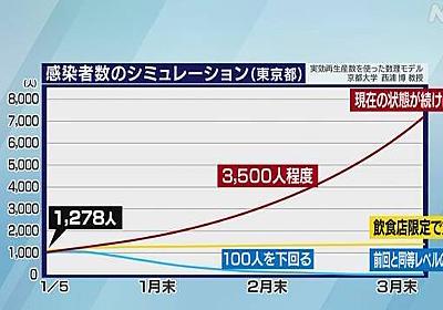 東京の感染者数シミュレーション 十分に減少させるには | 新型コロナウイルス | NHKニュース