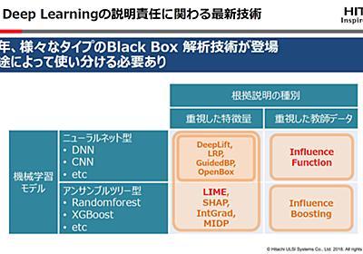 """AIをブラックボックスにしないために、""""判断の根拠""""の解析を - MONOist(モノイスト)"""