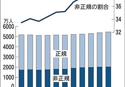 フィンテックに規制の壁 「給与前払い」法整備後手に 若者からニーズ、健全な育成課題 :日本経済新聞