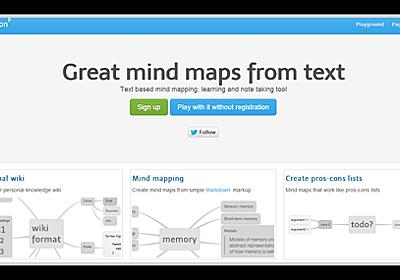 マインドマップとアウトラインプロセッサを同時に使える「Memofon」 - WEBマーケティング ブログ