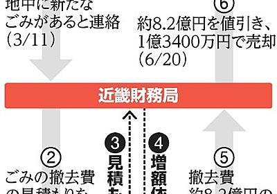 森友ごみ積算、近畿財務局が増量依頼 航空局に数億円分:朝日新聞デジタル