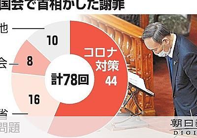 「申し訳ない」78回で逃げた首相 官僚まで首相見習う:朝日新聞デジタル