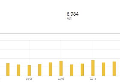はてなブログスタートから9か月強で70,000PVを達成!ブログランキングも2冠王を継続!PVを伸ばした方法は?その効果は? - シングルプレーヤーへの道は遠い?