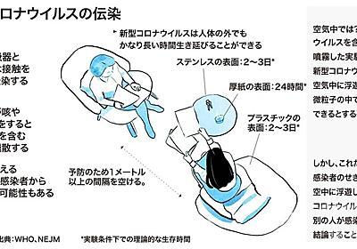 新型コロナ、通常呼吸でも伝染か 米がマスク指針変更の見通し 写真4枚 国際ニュース:AFPBB News