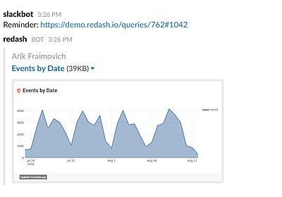 【Slack×Re:dash】リアルタイムKPI通知をコード0行で実現する - Gunosyデータ分析ブログ