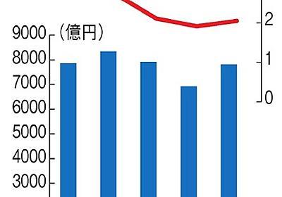 ルネサス、自動運転で攻勢 7千億円超で米企業買収へ:朝日新聞デジタル