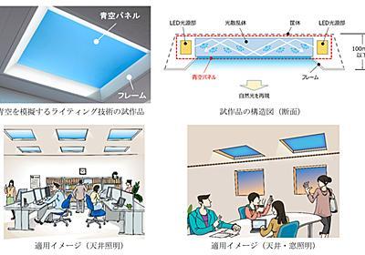 「青空のような照明」三菱が開発 夕焼けも再現 - ITmedia NEWS