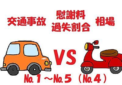 車とバイクの交通事故を弁護士に相談した過失割合の事例№4 | 交通事故の弁護士の評判は?交通事故慰謝料・弁護士費用の相場のまとめ