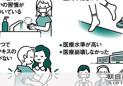 BCG接種? 交差免疫? 日本のコロナ死者なぜ少ない:朝日新聞デジタル