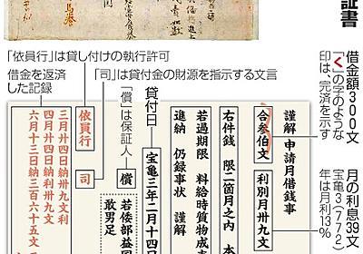 奈良時代、下級役人借金地獄 上司の要求断れず、超高金利月15%――:朝日新聞デジタル