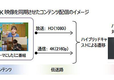地デジ番組も4K画質に メ~テレなど5局、通信併用で - ITmedia NEWS