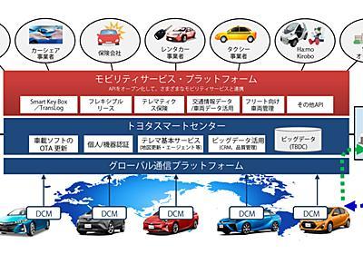 トヨタ、AWSと業務提携拡大 モビリティー事業者向けサービス強化 - ITmedia NEWS