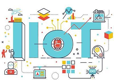 IIoTとは?身近なIoTとの違いや事例などを詳しく解説【テクノロジー・AI 入門編】 | スマートホーム(スマートハウス)情報サイト | iedge