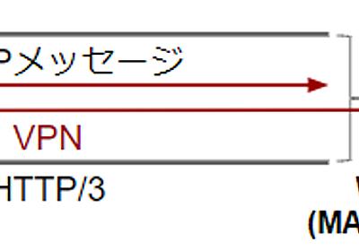 HTTPコネクションでIPパケットをProxyさせる、新しいCONNECT-IPメソッドの仕様 - ASnoKaze blog