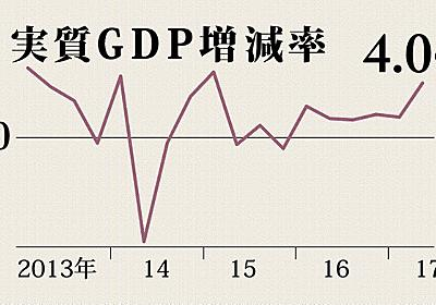 4~6月期GDP、年率4.0%増 個人消費など内需がけん引  :日本経済新聞