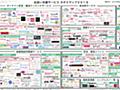 出会い支援サービス カオスマップ2019 by LoveTech Media | LoveTechMedia - ラブテックメディア
