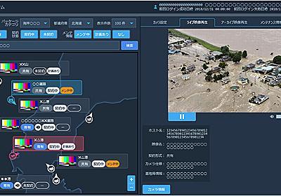 ソフトンバンク、基地局設置の映像コンテンツ配信サービス「スマート情報カメラ」を提供 - クラウド Watch