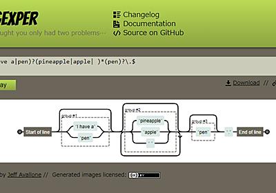 無料&登録不要で正規表現を図示してくれる「Regexper」を使ってみた - GIGAZINE