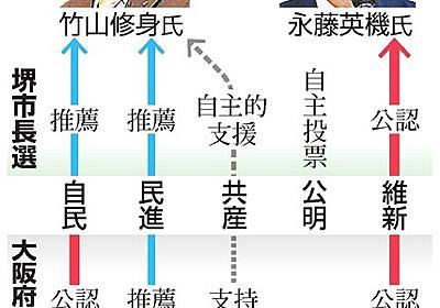 維新か反維新か 大阪秋の陣「自・民・共」が呉越同舟:朝日新聞デジタル