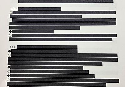 """尾辻かな子 on Twitter: """"本日の厚労委理事会に提出された、看護師の介護現場への日雇い派遣解禁に伴う資料。 ヒアリングメモ2ページ、真っ黒。 議事概要24ページ、真っ黒。 何もわかりません。 https://t.co/b0JXDIV1vv"""""""