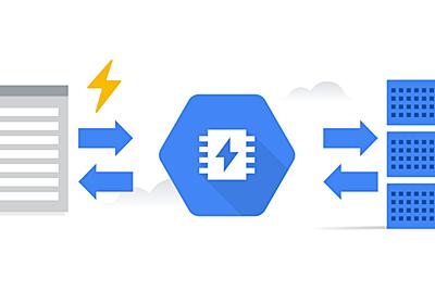 Announcing general availability of Cloud Memorystore for Redis | Google Cloud Blog