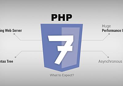 やっと公式コーディングルールができた!PHPのコーディングルール – Matsubo