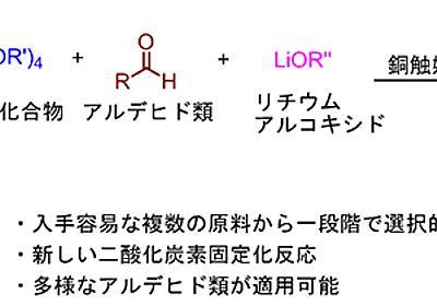理研、リチウムイオン電池用電解質の合成新手法を開発 - Engadget 日本版