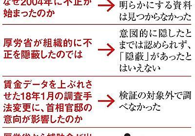 統計不正、幕引き模様 疑問残したまま 国会審議:朝日新聞デジタル