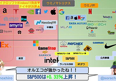 【米国株】S&P500が最高値更新!今週は2月以来の大幅高!マイクロソフトがWindows11発表。ナイキは好決算で大暴騰。 - ウミノマトリクス