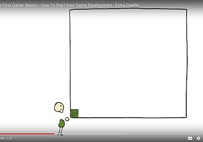 はじめてゲーム開発する前に知っておくべきこと - テラシュールブログ