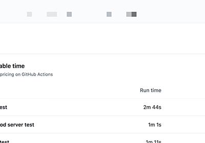 GitHub ActionsでRuby on RailsのCI環境を構築する上でのポイント - STORES Tech Blog
