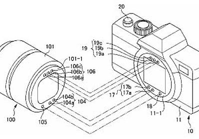 ニコンのミラーレスカメラには新しいZマウントが採用される? - デジカメinfo