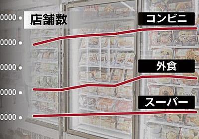 小売り・外食、店舗減に転じる ネット台頭 変革迫る  :日本経済新聞